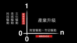 20160714台電(美感:台灣產業快速升級的關鍵).076