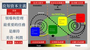 20160714台電(美感:台灣產業快速升級的關鍵).123