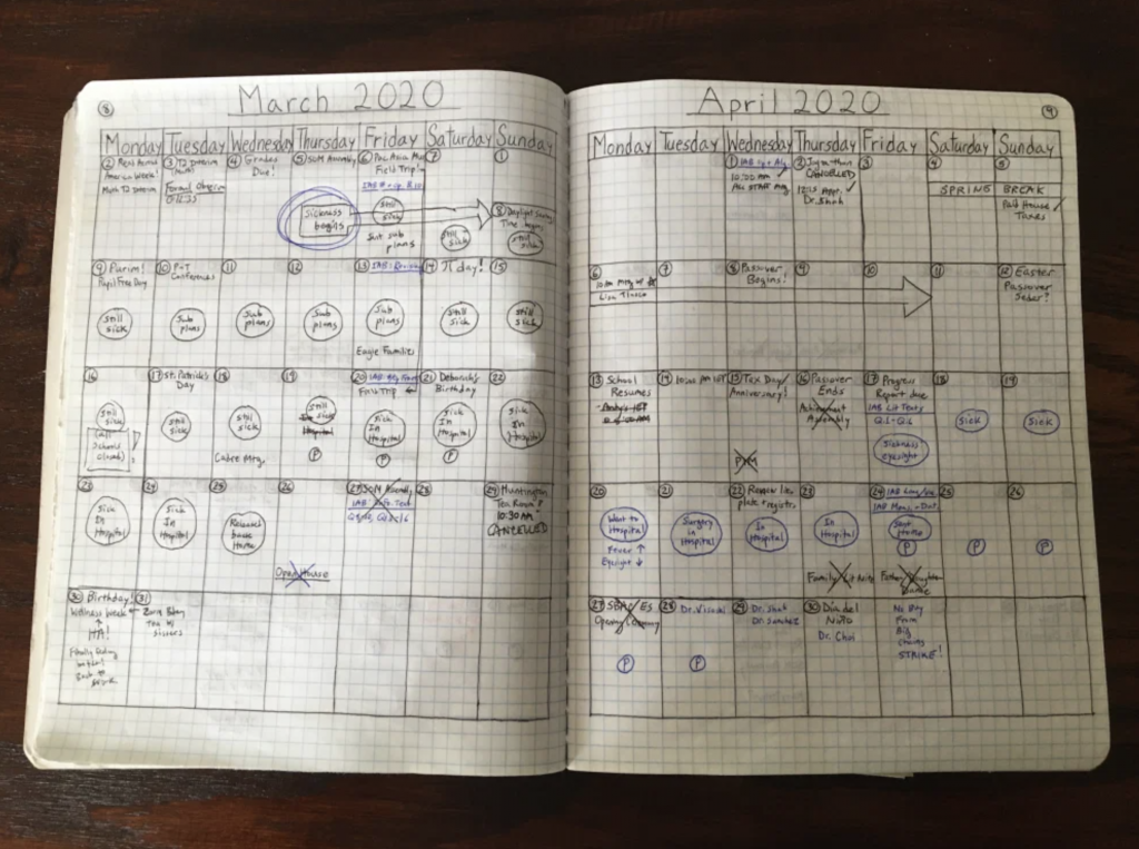 Bullet journal created and submitted by Tanya Gibb to the Autry.